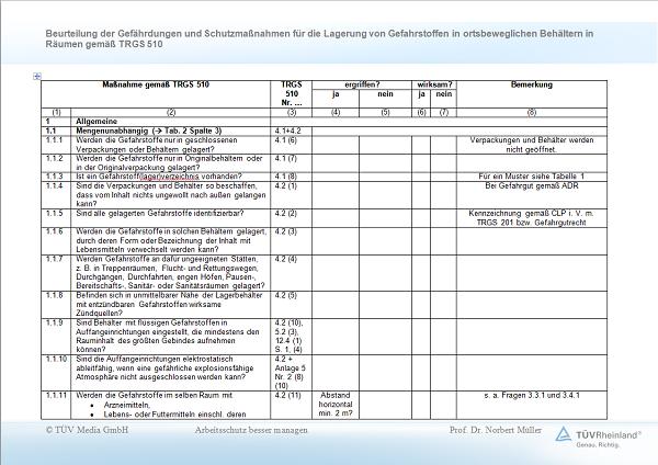 die checkliste setzt die manahmen der trgs 510 in eine fragen antworten liste um mithilfe dieser bersicht kann der praktiker prfen ob alle notwendigen - Gefahrdungsbeurteilung Gefahrstoffe Muster